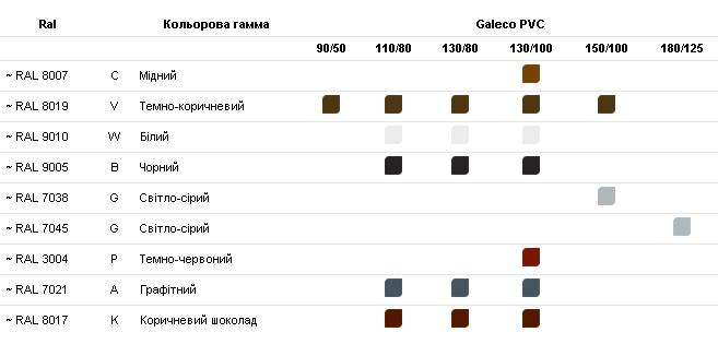 Гама кольорів водостоку GALECO PVС