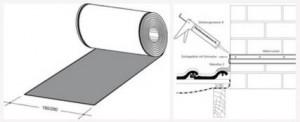 Вакафлекс – герметизуюча стрічка Braas