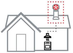VILPE® Тиха кухня: кухонна витяжка і покрівельний вентилятор