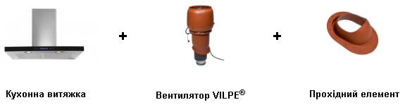 Комплект VILPE® Тиха кухня складається з трьох елементів