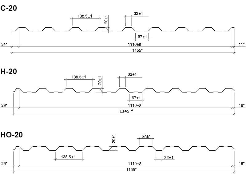 Профнастил НС-20 технічні характеристики