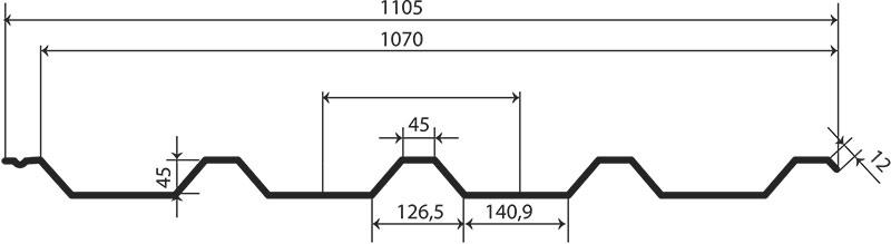Технічні характеристики профнастил НС-45