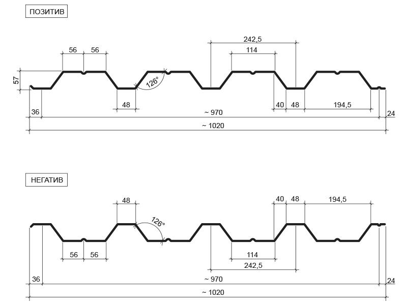 Технічні характеристики несучий профнастил НС-57