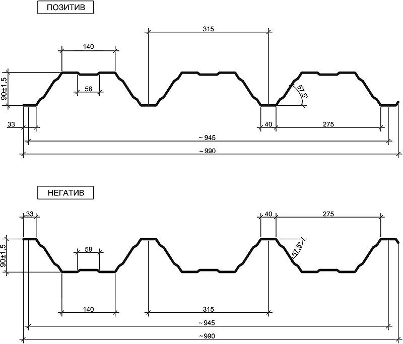 Технічні характеристики несучий профнастил НС-92