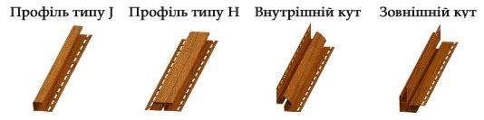 Профіль типу J, профіль типу H, внутрішній кут, зовнішній кут.