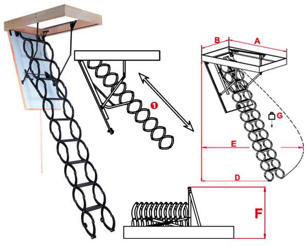 Дахові сходи Flex Termo (290 см.)