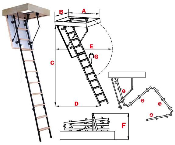Дахові сходи MINI Termo (265 см.)