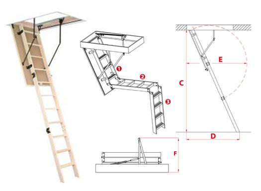 Дахові сходи PRIMA (280 см.)
