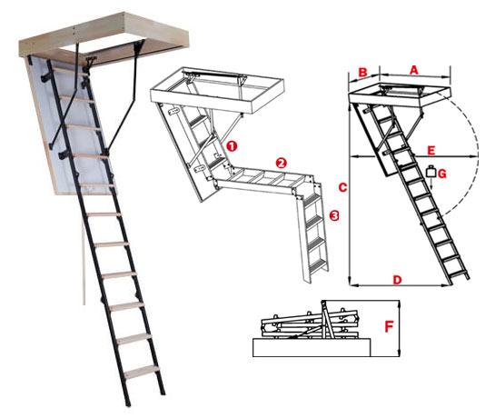 Дахові сходи Stallux Termo (280 см.)