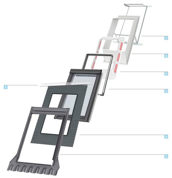 продукти для встановлення мансардних вікон