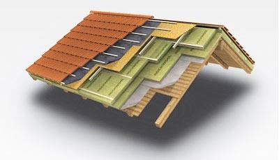 Конструкція теплоізоляції мансарди