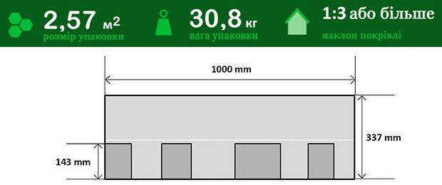 Розмір бітумної черепиціKerabit Premium