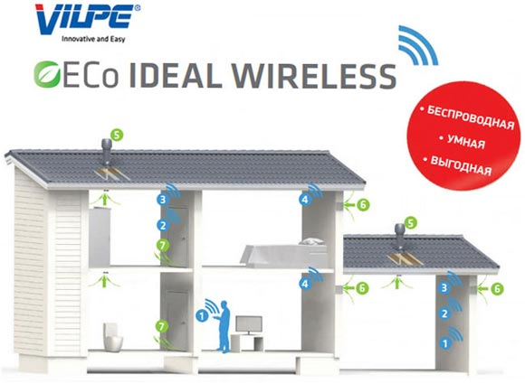 ECO Ideal Wireless