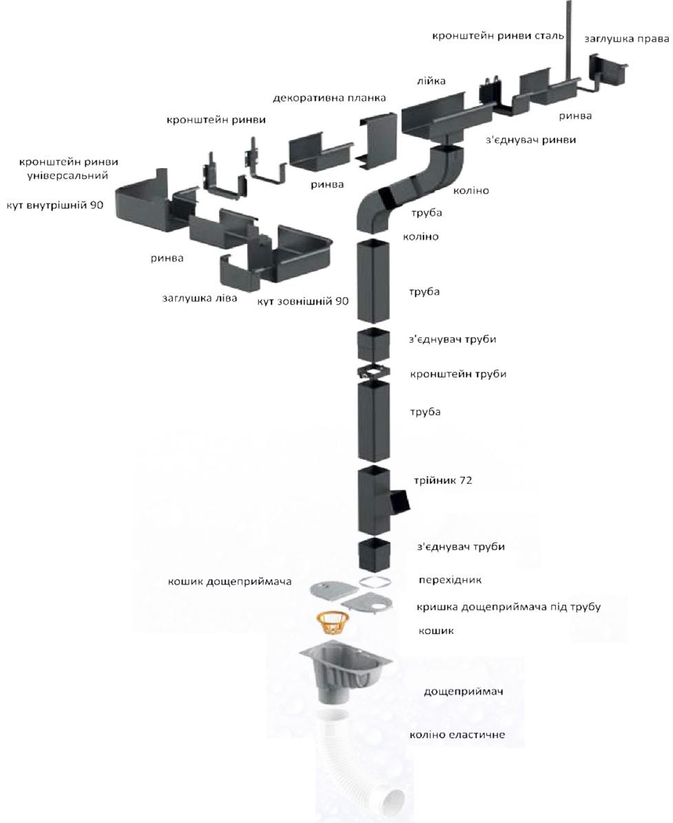 водосток GALECO STAL2 будова