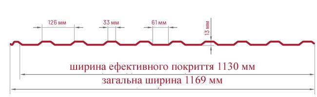 Трапецієвидний лист Bratex Т-14 креслення